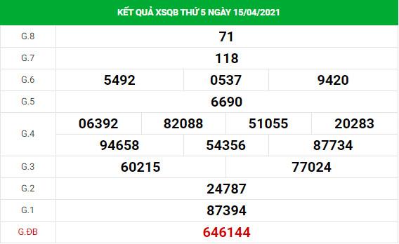 Soi cầu dự đoán XS Quảng Bình Vip ngày 22/04/2021