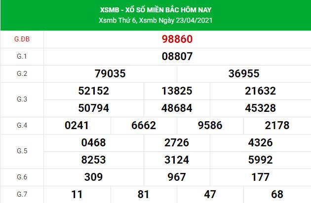 Soi cầu dự đoán XSMB Vip ngày 24/04/2021 chính xác