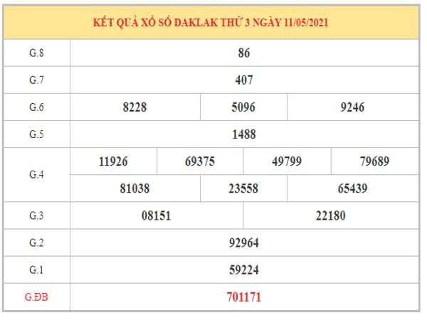 Thống kê KQXSDLK ngày 18/5/2021 dựa trên kết quả kì trước