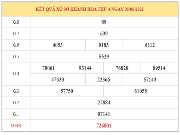 Dự đoán XSKH ngày 9/5/2021 dựa trên kết quả kì trước
