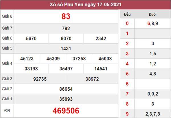 Nhận định KQXS Phú Yên 24/5/2021 xác suất lô về cao nhất