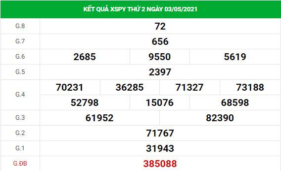 Soi cầu dự đoán XS Phú Yên Vip ngày 10/05/2021
