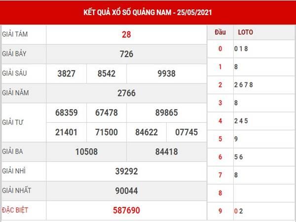 Thống kê xổ số Quảng Nam thứ 3 ngày 1/6/2021