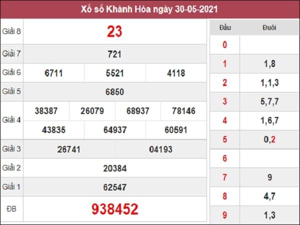 Nhận định XSKH 2/6/2021