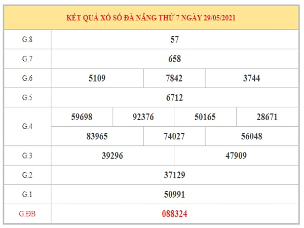 Soi cầu XSDNG ngày 2/6/2021 dựa trên kết quả kì trước