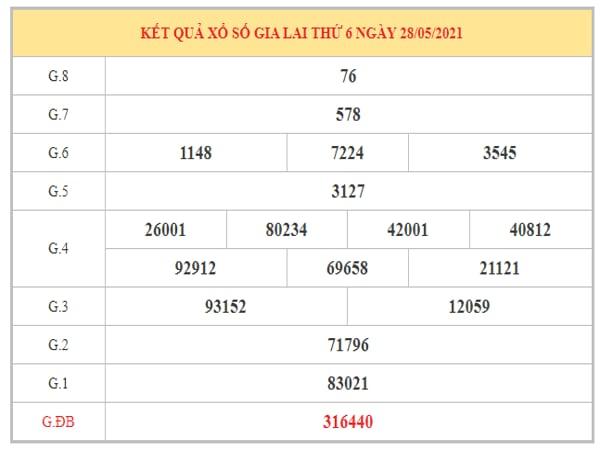 Soi cầu XSGL ngày 4/6/2021 dựa trên kết quả kì trước