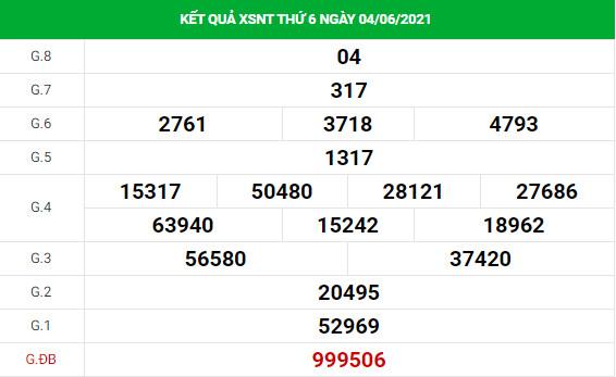 Soi cầu dự đoán xổ số Ninh Thuận 11/6/2021 chính xác