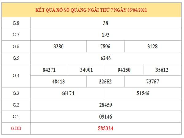 Phân tích KQXSQNG ngày 12/6/2021 dựa trên kết quả kì trước