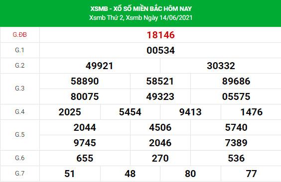 Soi cầu dự đoán XSMB 15/6/2021 Vip chính xác nhất