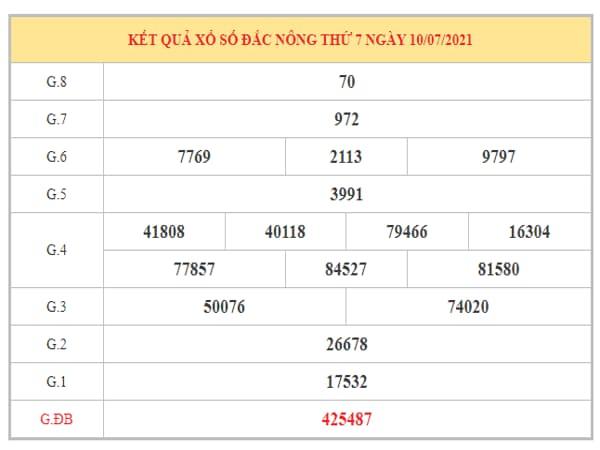 Nhận định KQXSDNO ngày 17/7/2021 dựa trên kết quả kì trước