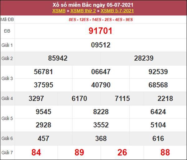 Phân tích XSMB 6/7/2021 thứ 3 siêu chuẩn cùng chuyên gia