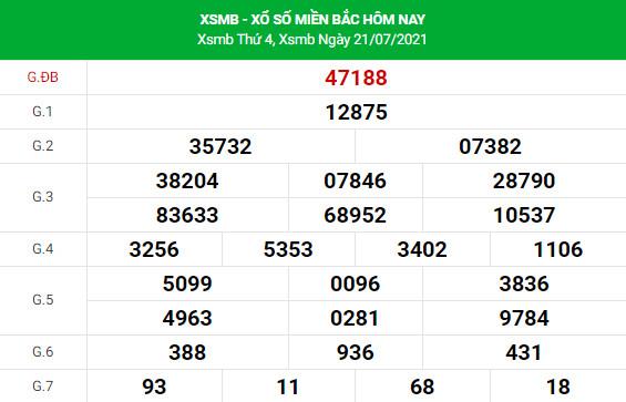 Soi cầu dự đoán XSMB 22/7/2021 Vip chính xác nhất