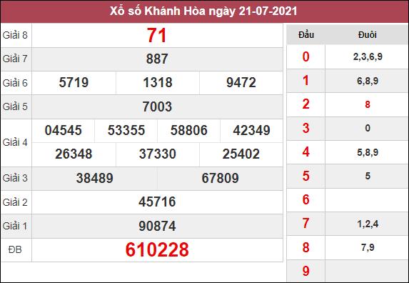 Nhận định KQXSKH ngày 25/8/2021 dựa trên kết quả kì trước