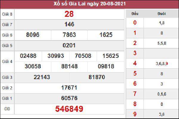 Thống kê XSGL 27/8/2021 chốt loto gan Gia Lai hôm nay