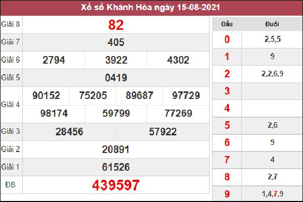 Nhận định KQXSKH 18/8/2021 thứ 4 miễn phí chuẩn xác