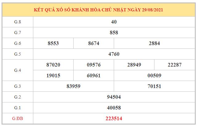 Dự đoán XSKH ngày 1/9/2021 dựa trên kết quả kì trước