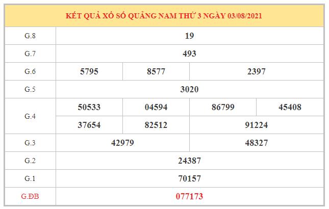 Nhận định KQXSQNM ngày 10/8/2021 dựa trên kết quả kì trước