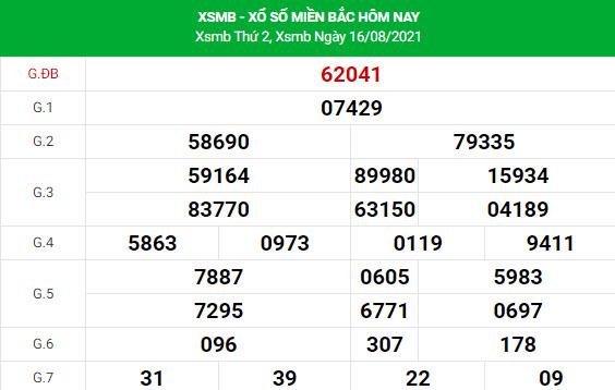 Soi cầu dự đoán XSMB 17/8/2021 Vip chính xác nhất