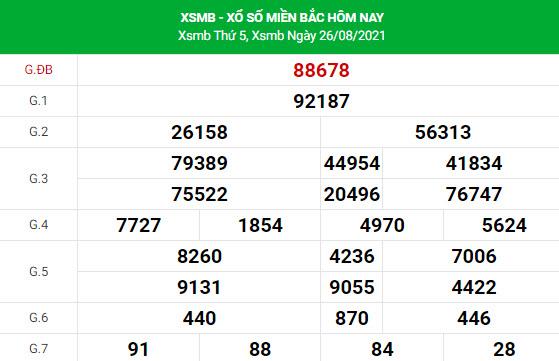 Soi cầu dự đoán XSMB 27/8/2021 Vip chính xác nhất