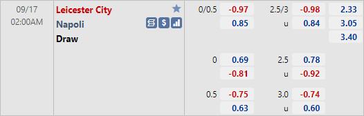 Tỷ lệ kèo bóng đá giữa Leicester City vs Napoli