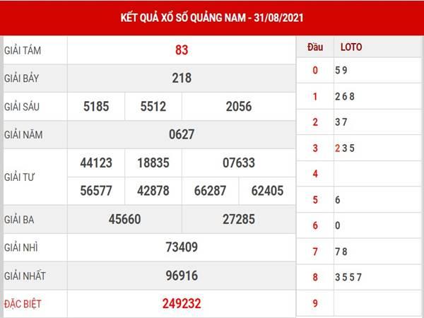 Thống kê Xổ Số Quảng Nam thứ 3 ngày 7/9/2021