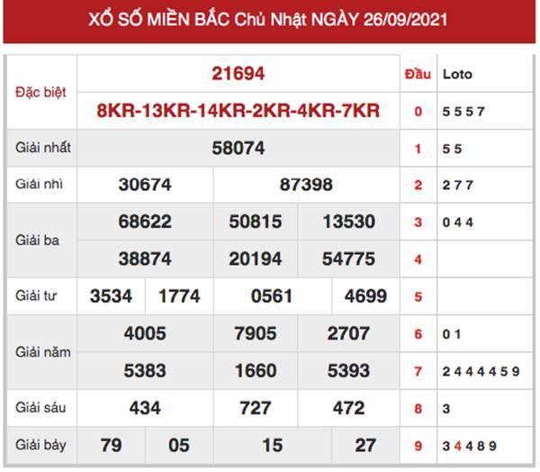 Phân tích SXMB 27/9/2021 thứ 2 chốt cặp lô kép đẹp nhất