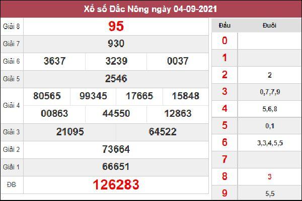 Dự đoán XSDNO 11/9/2021 chốt loto số đẹp Đắc Nông