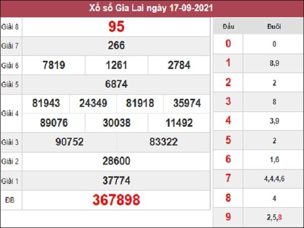 Nhận định XSGL 24-09-2021