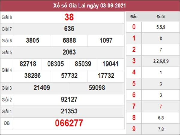 Nhận định XSGL 10-09-2021