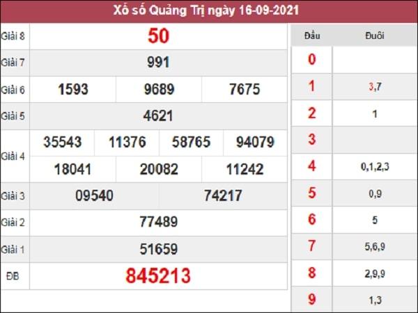 Dự đoán xổ số Quảng Trị 23/9/2021