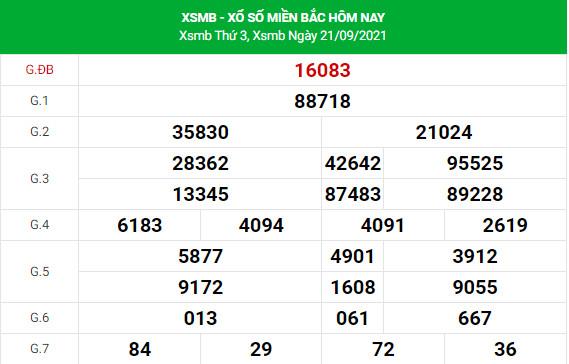 Soi cầu dự đoán XSMB 22/9/2021 hôm nay chuẩn xác