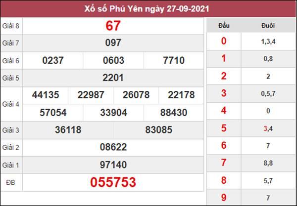 Nhận định KQXS Phú Yên 4/10/2021 thứ 2 cùng cao thủ