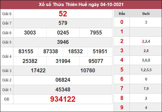 Mở bát soi cầu xổ số Thừa Thiên Huế ngày 11/10/2021